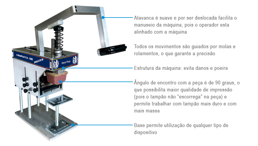 Tampografia manual - diferenciais